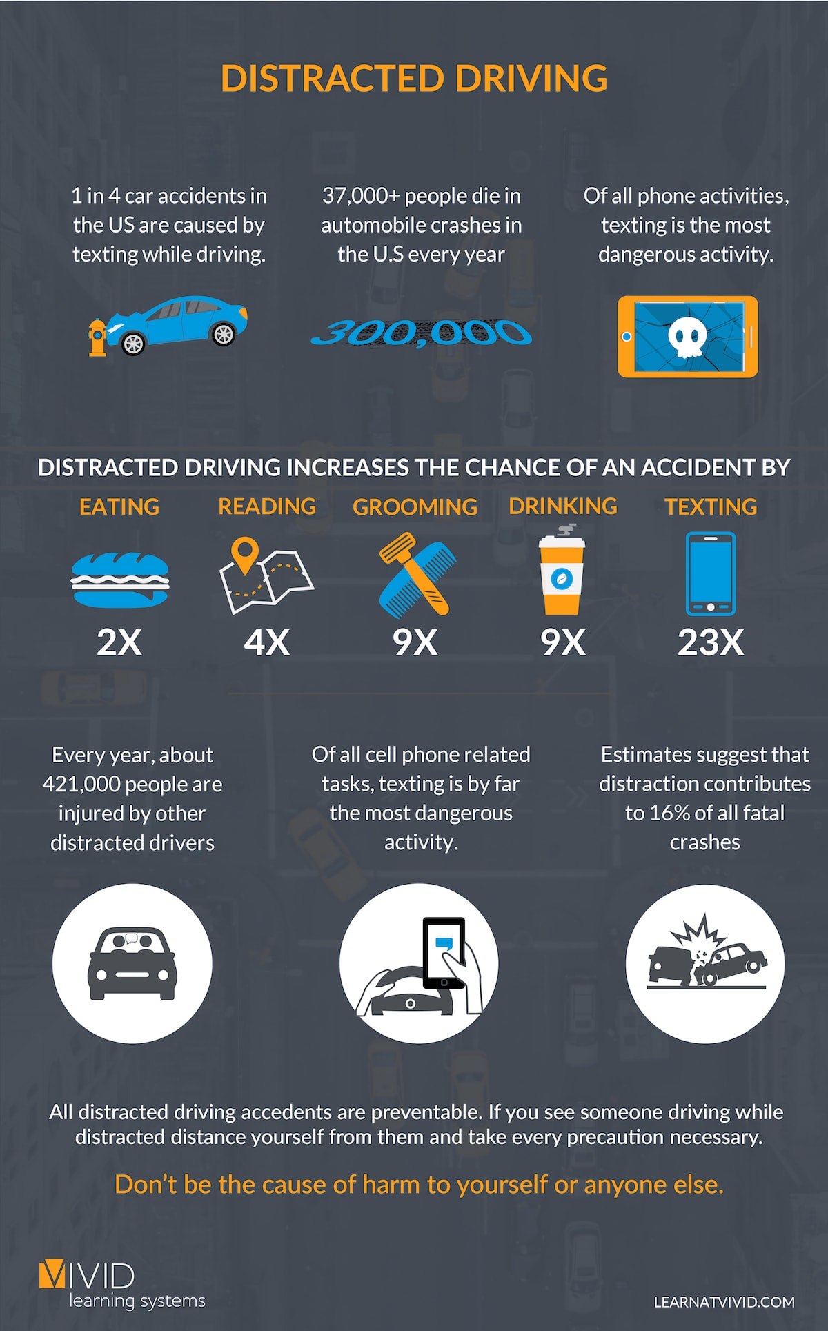 Driving Safety Infographic